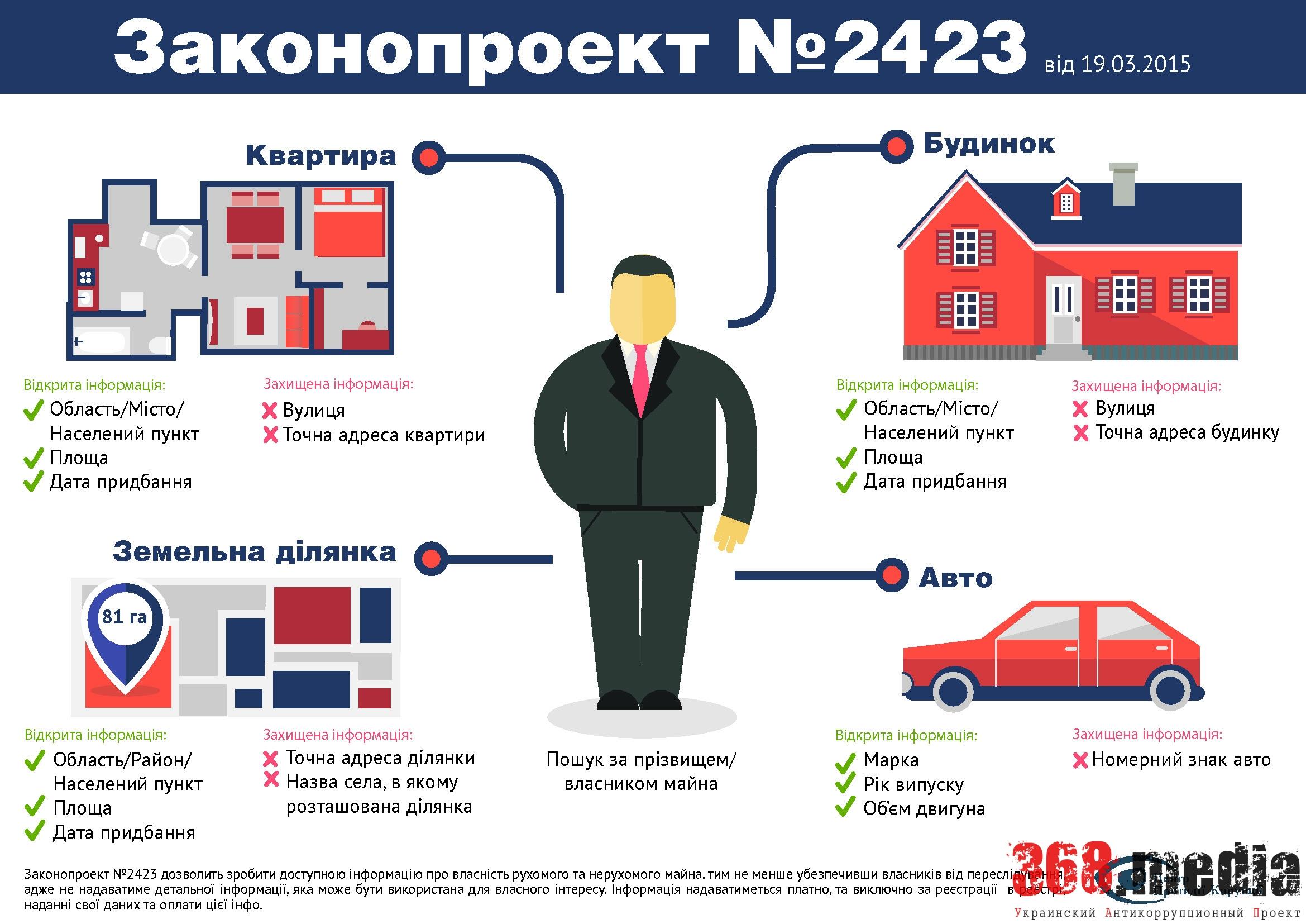Инфографика люстрация