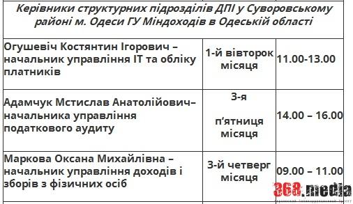 скриншот налоговая суворовский