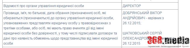 rinok2 «Силового захвата рынка «7-й километр» не будет» – Лорткипанидзе