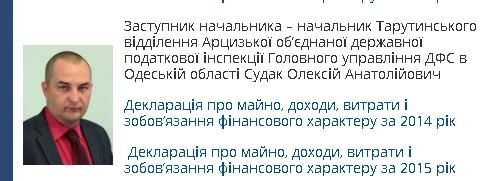 судак гфс