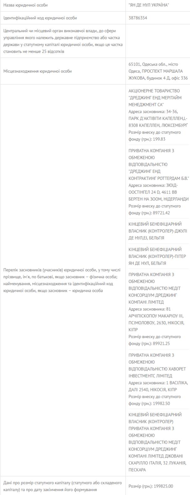 ян де нул украина