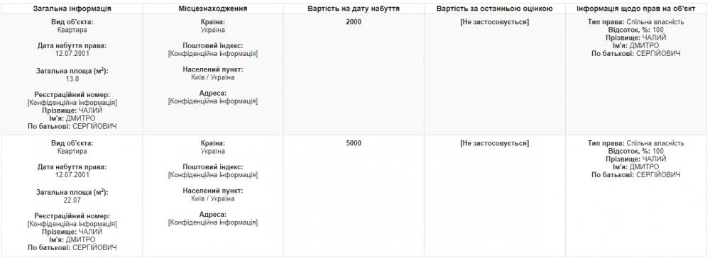 k5 1000x367 - Дмитрий Чалый - подставное лицо в Черноморском порту?