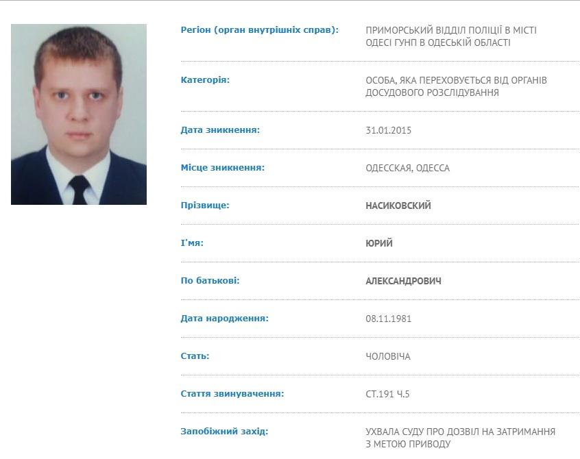 Из Украины за год вывели дивиденды на $1,8 миллиарда - Цензор.НЕТ 5564