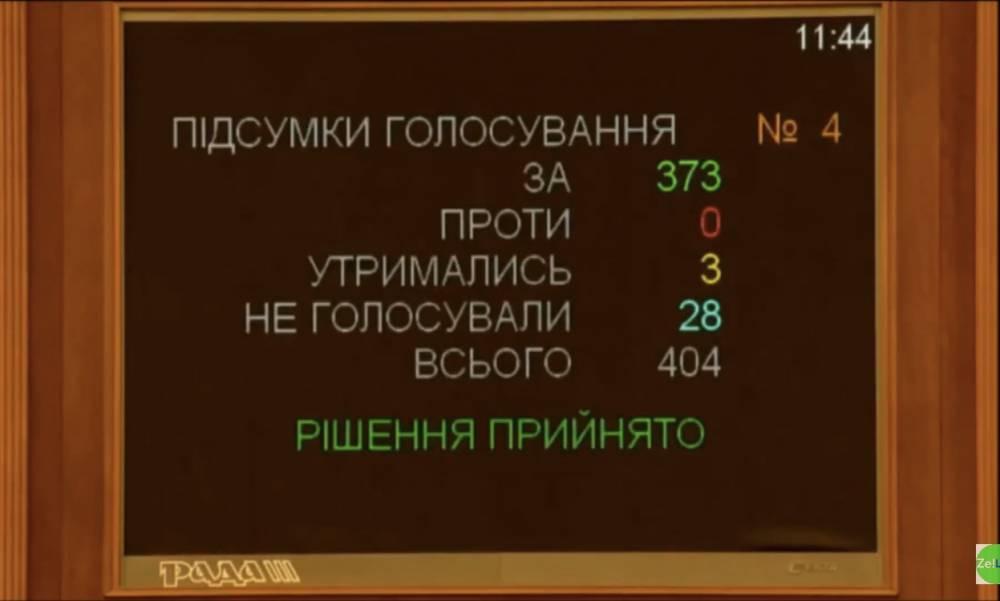 Верховная Рада сняла неприкосновенность с депутатов