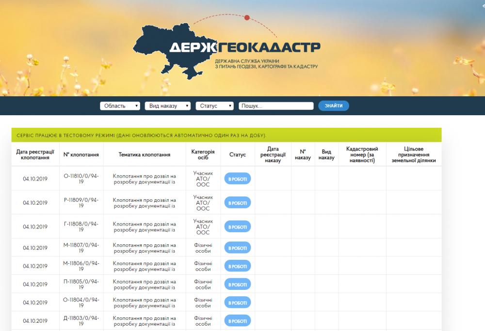 Госгеокадастр расширил доступ для пользователей