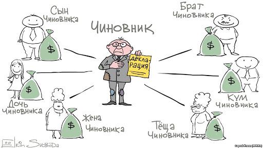 Скандальный топ-чиновник «Укрэнерго» уволился с должности, заработав 2,5 млн гривен