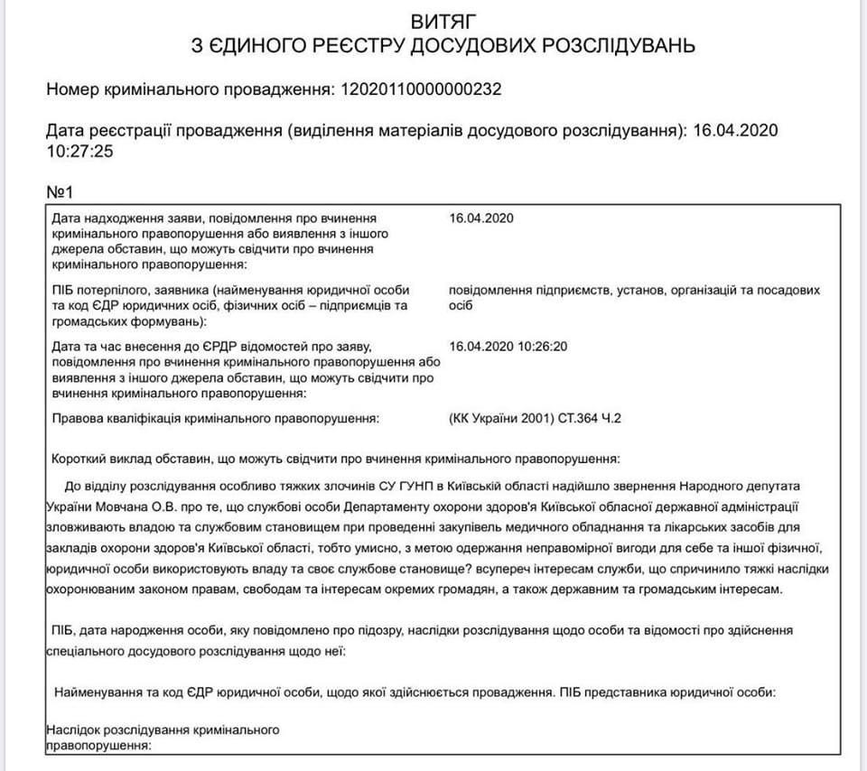 Директора департаменту охорони здоров'я Київської ОДА звільнили після скандалу з медзакупкамі