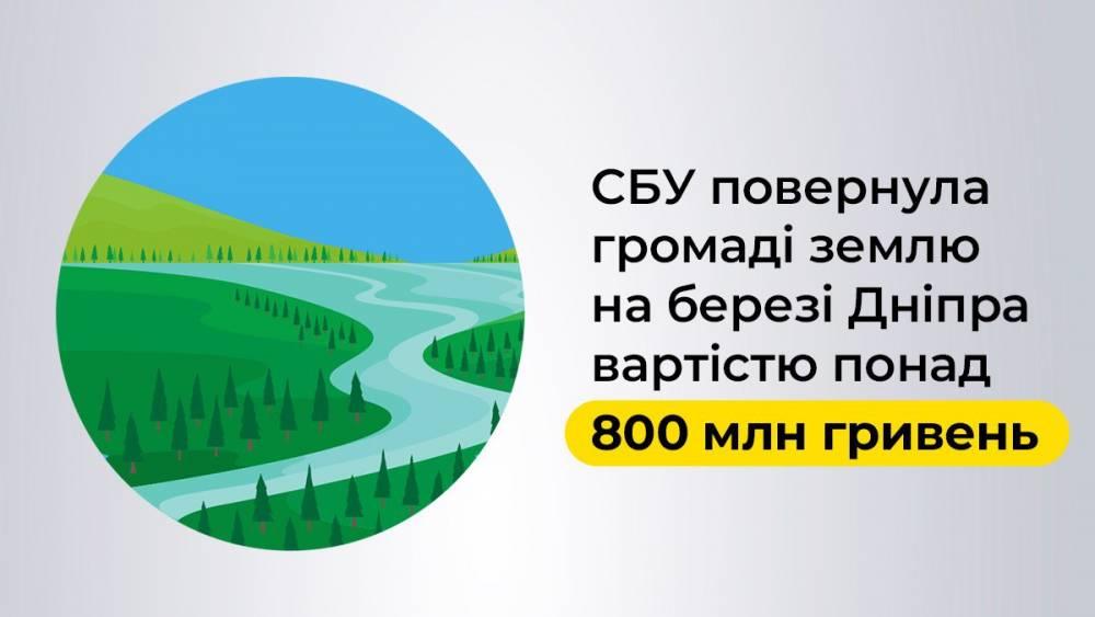 Мэрии Днепра вернули участок у реки ценой в 800 млн гривен