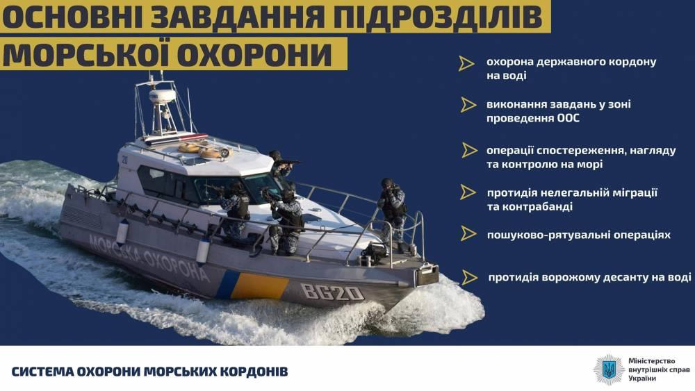 МВД подписало контракт на строительство патрульных французских катеров за 136 млн евро