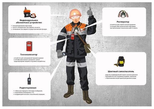На шахтах Минэнерго горнякам не хватает средств индивидуальной защиты