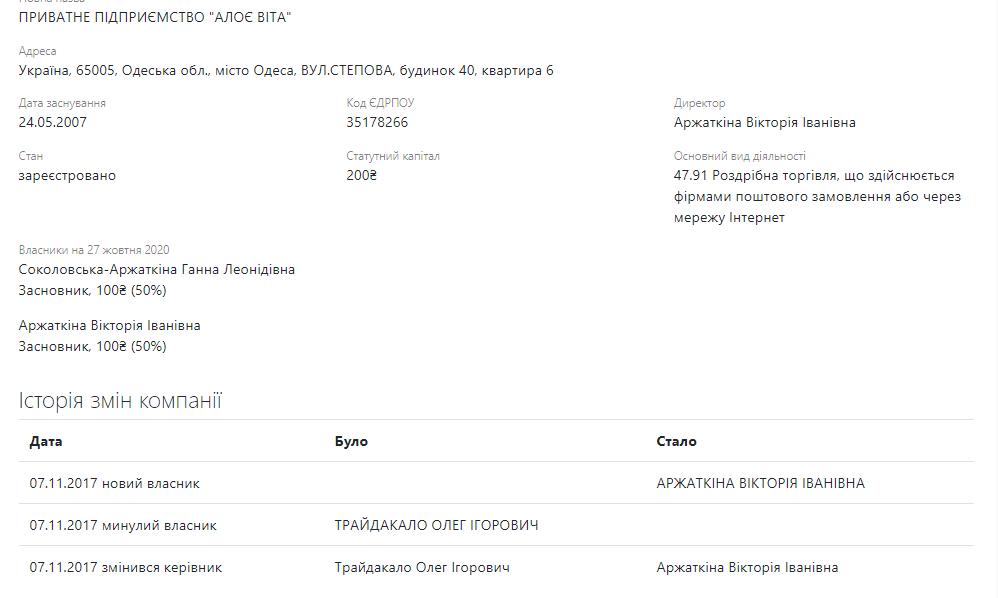 Screenshot 47 - Олег Трайдакало решил вернуться к схемам, теперь в в ГП «МТП «Южный»