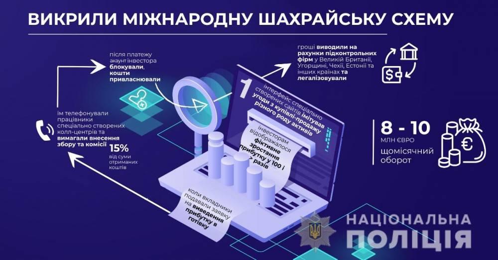 В Украине разоблачили международную группу мошенников