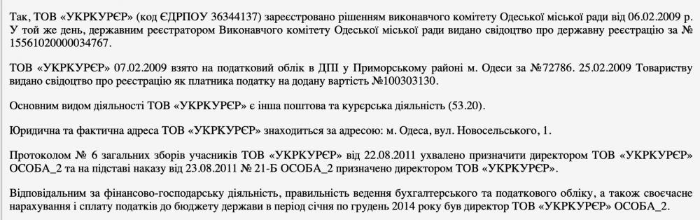 Медицину «Укрзализныци» отдали соратнику Жмака, попавшемуся наналоговых махинациях