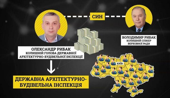Экс-глава ГАКС заявил, что у него украли 2 млн долларов
